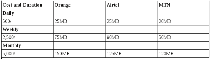 orange_airtel_rates1