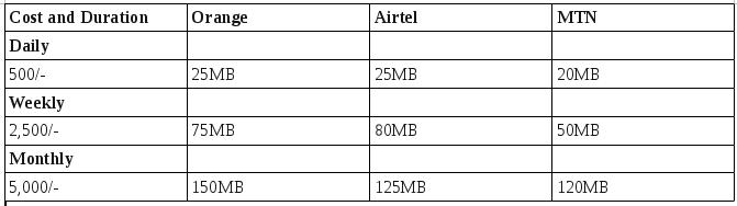 orange_airtel_rates1