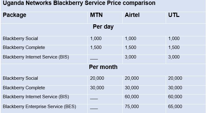 Blackberry service comparison chart