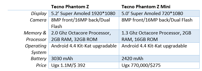 PhantomZ_comparison