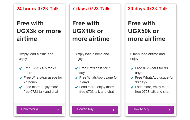 Vodafone_Uganda_VoiceBundles