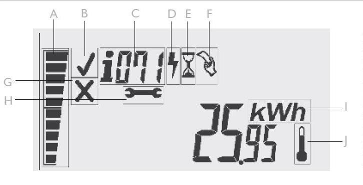 conlog power meter icons