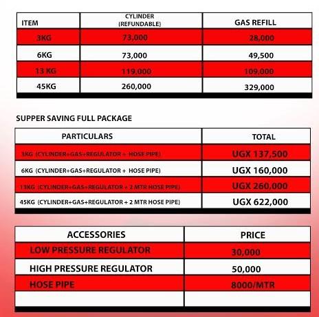 c-gas uganda cooking gas prices
