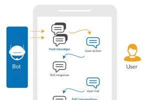 Microsoft avails Azure Bot Service to enable developers build better conversational bots