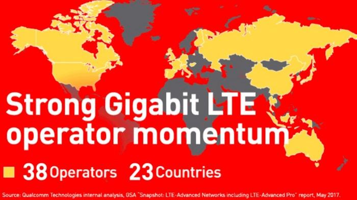 Gigabit LTE operators