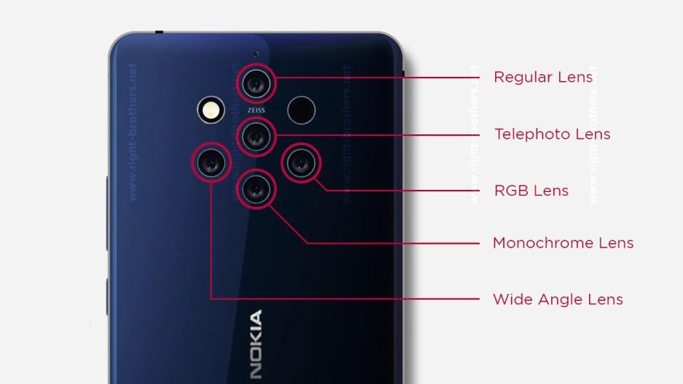 best Nokia smartphones Nigeria