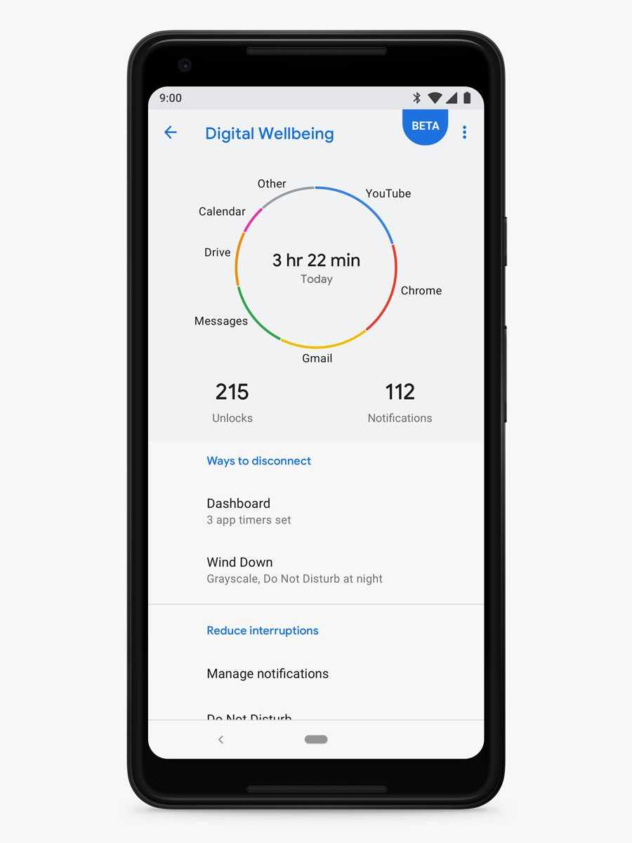 What is Digital Wellbeing and how do I get it on my phone