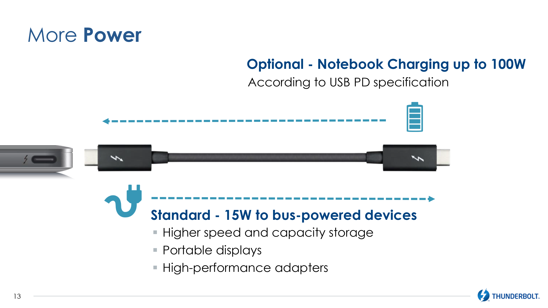 5 uses of Thunderbolt 3 USB-C