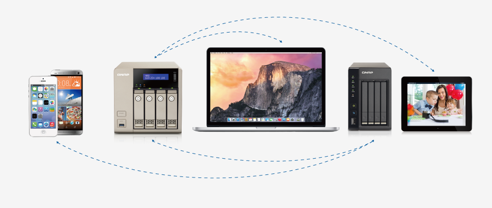 NAS devices that transcodes 4K