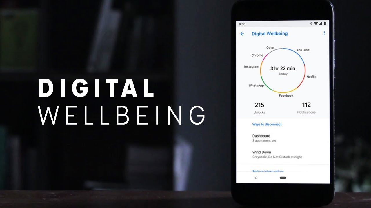 Digital Wellbeing Android