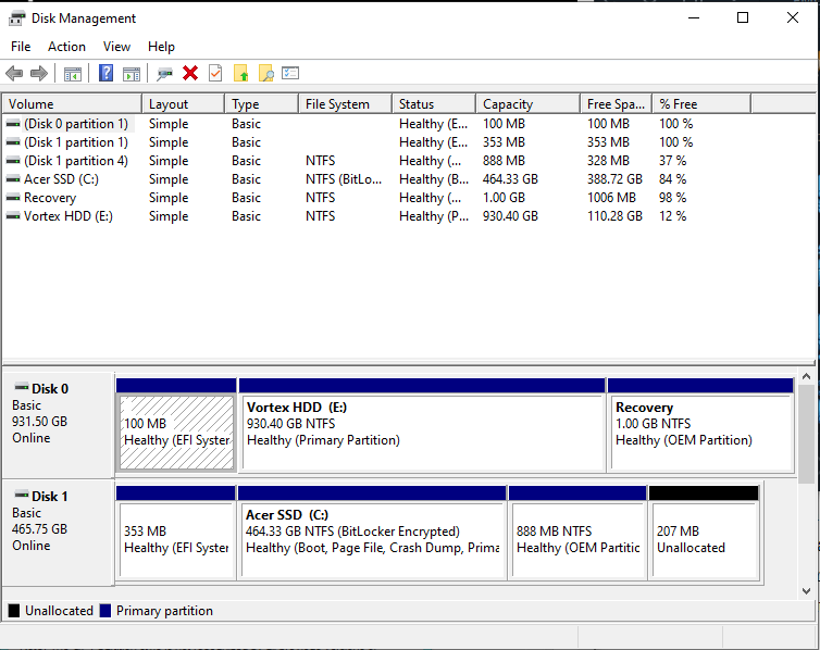 BIOS vs UEFI: Partition tables