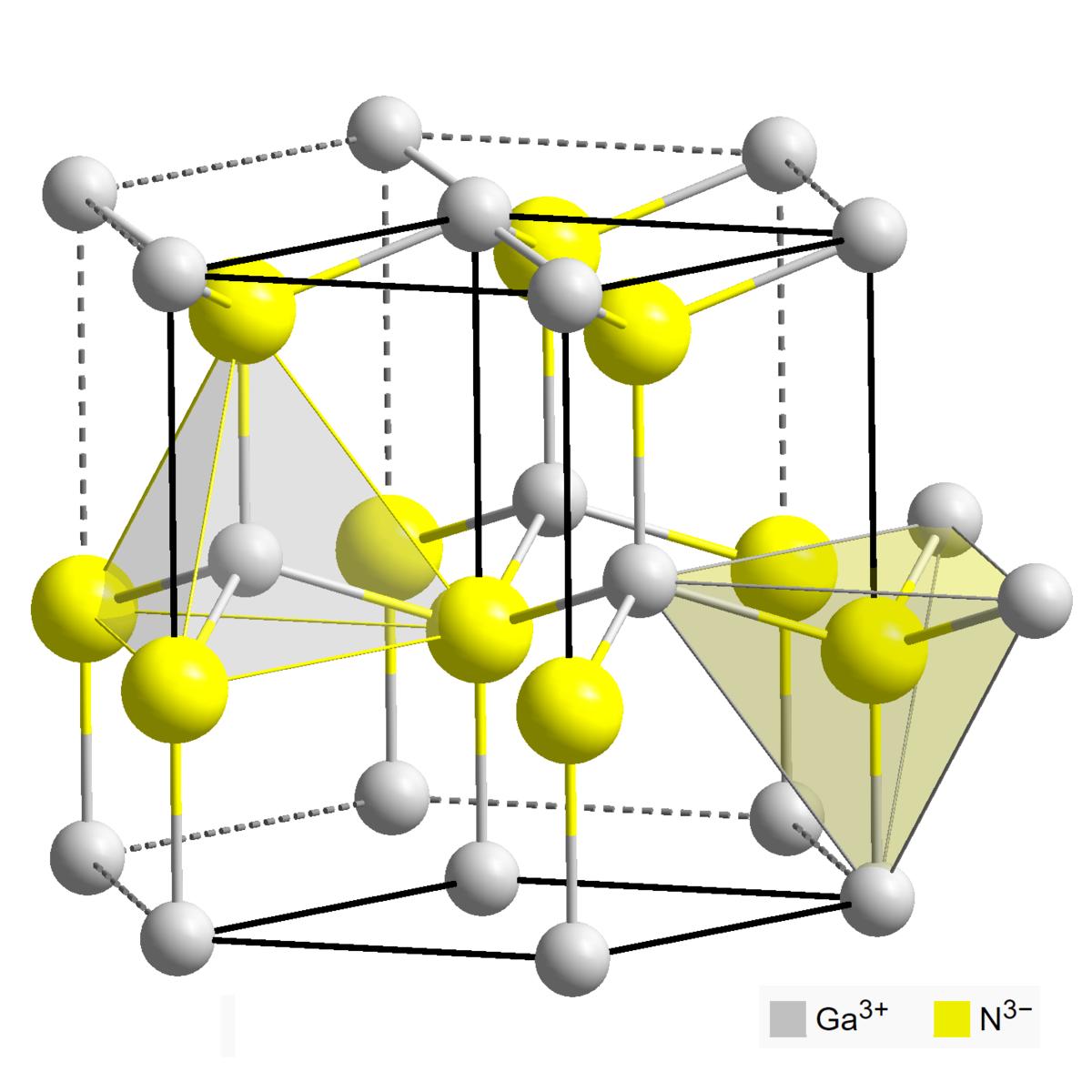 Gallium Nitride Atomic Structure