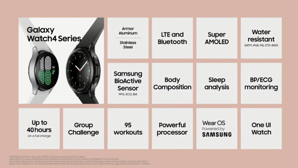 Galaxy Watch 4 Series Features
