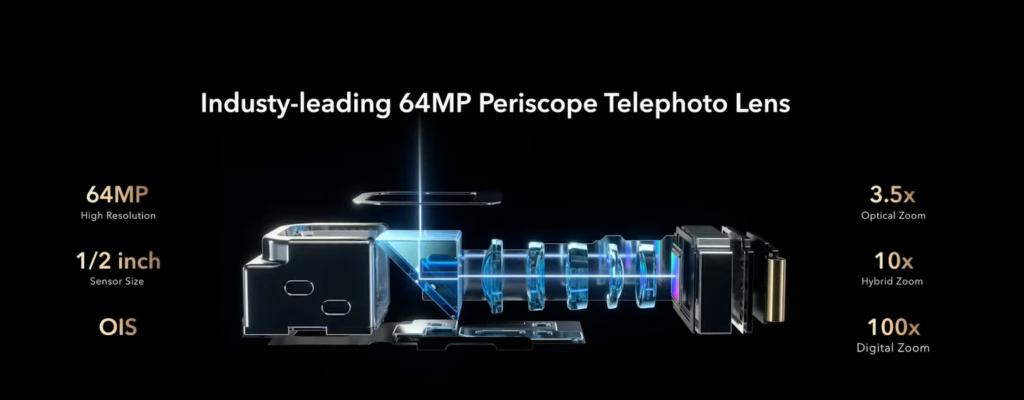 Honor Magic 3 Pro and 3 Pro+ Telephoto sensor