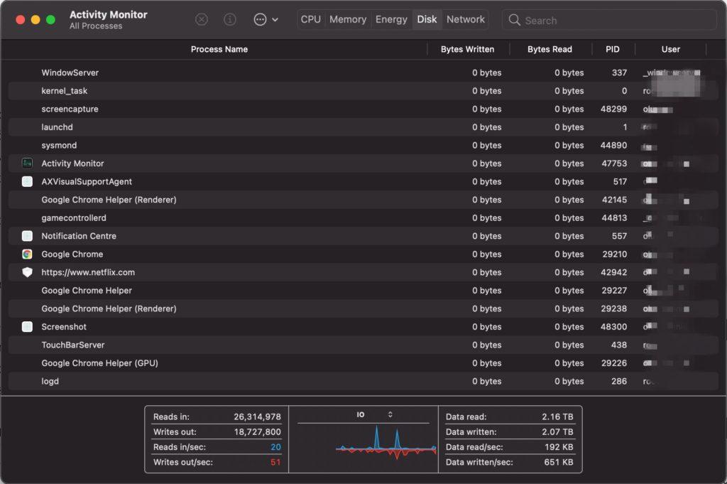 Disk tab - Activity monitor MacBook