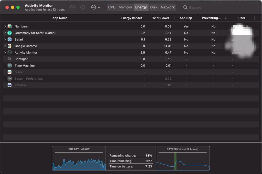 Energy tab - Activity monitor MacBook