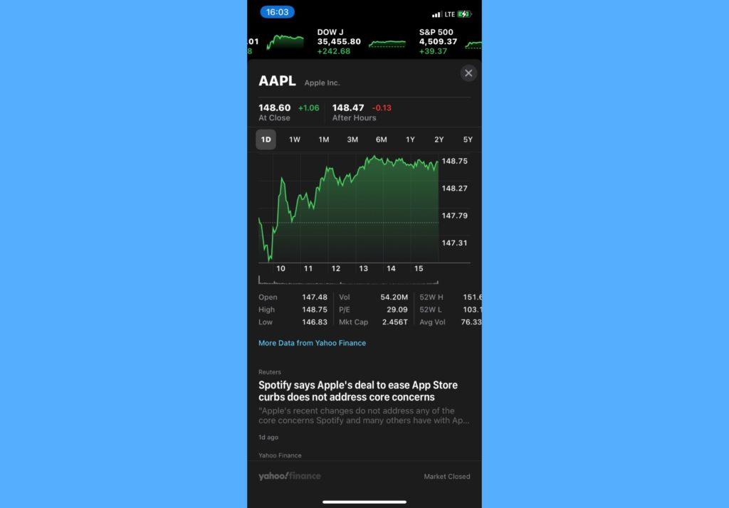 APPL stock chart details