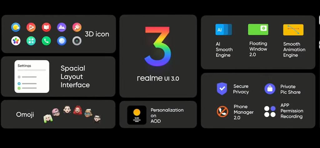 Realme UI 3.0 Features
