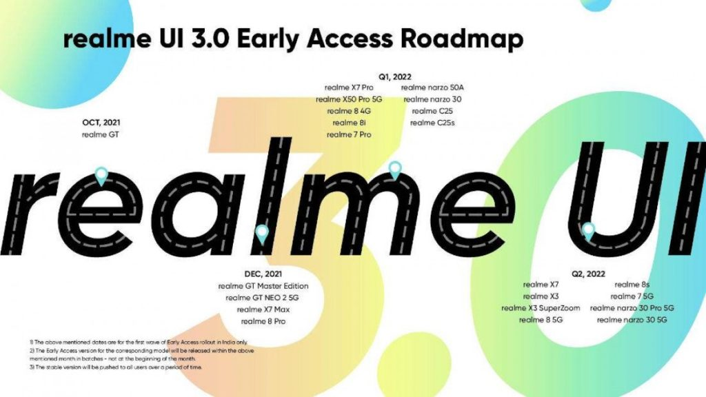 Realme UI 3.0 Beta list and timeline
